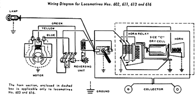 TTR Email Bag – Lionel Zw Wiring-diagram