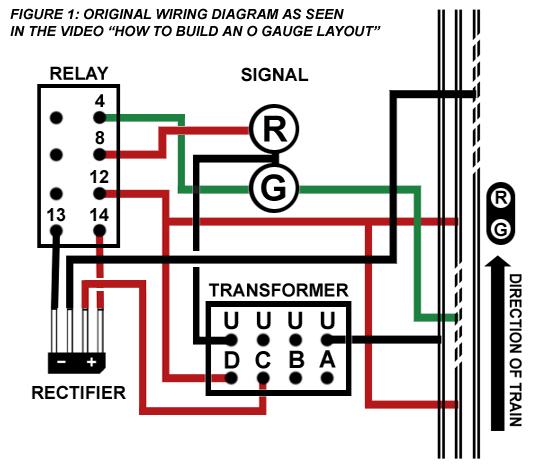 layout building tips rh toytrainrevue com Contactor Coil Wiring Diagram 3 Pole Contactor Wiring Diagram