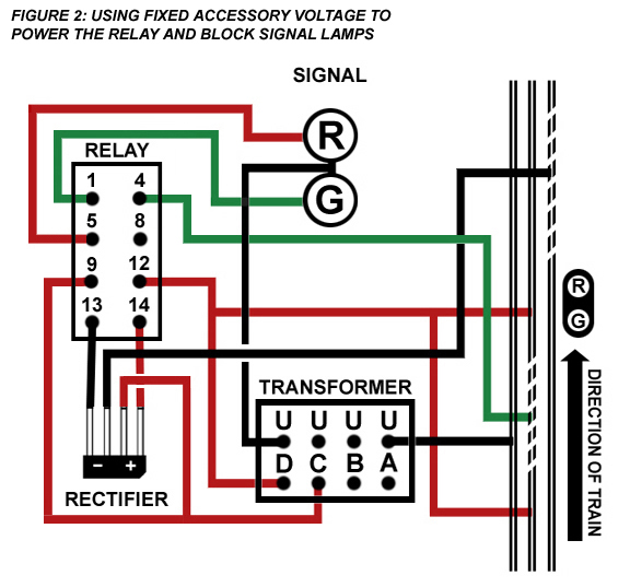 587 block signal wiring diagram block signal wiring diagram what am i doing wrong? - dpdt relay & rectifier wiring for ...