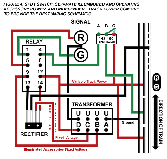 layout building tips note that the signal and relay rectifier are now getting power from separate fixed voltage sources in the video we mentioned that it is preferable to have